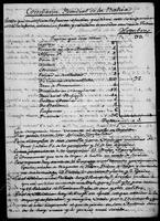 A.D.S., pp. 1-2